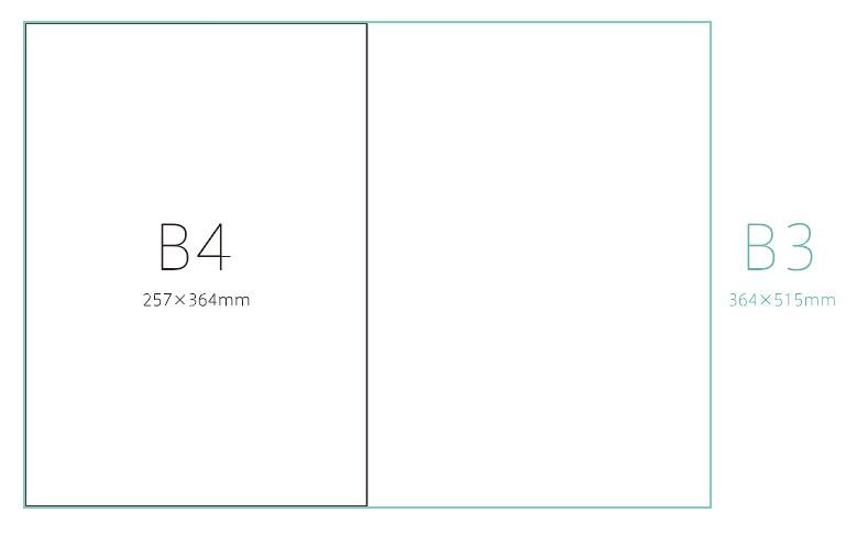 B3、B4サイズ比較